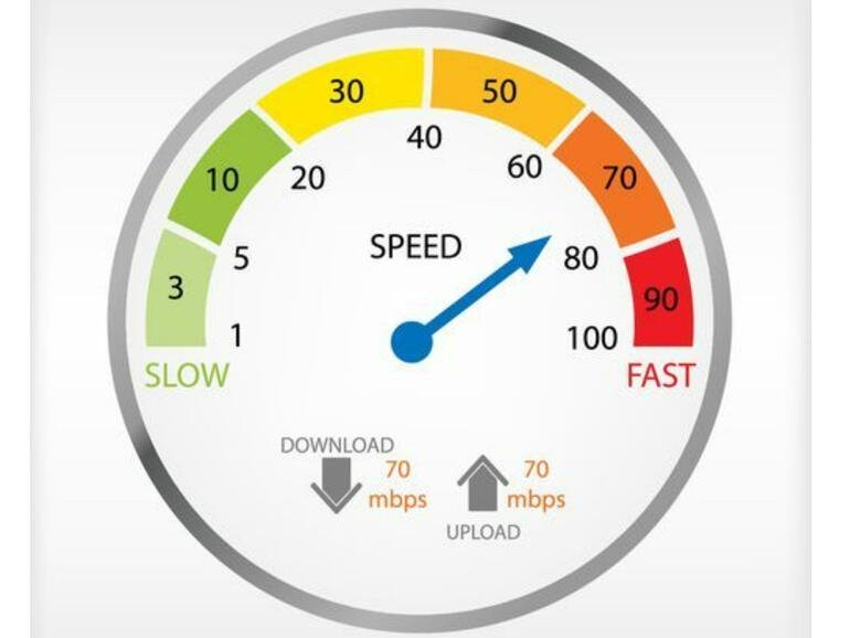 Download vs upload speed: Why they matter   ZDNet